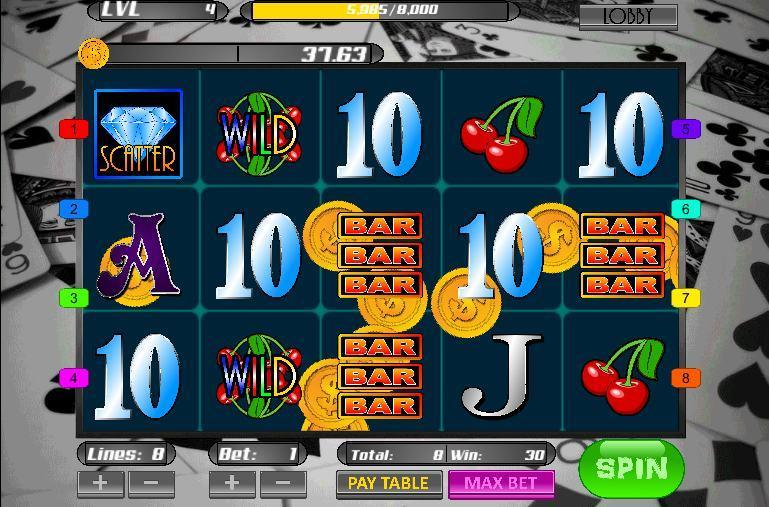 Some slot facts many gamblers don't get the right way | Wiki Casino Games